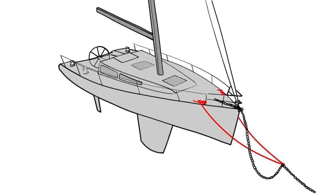 setting bridle anchor